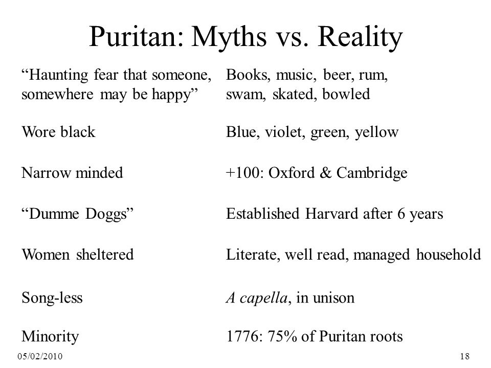 05/02/201018 Puritan: Myths vs.