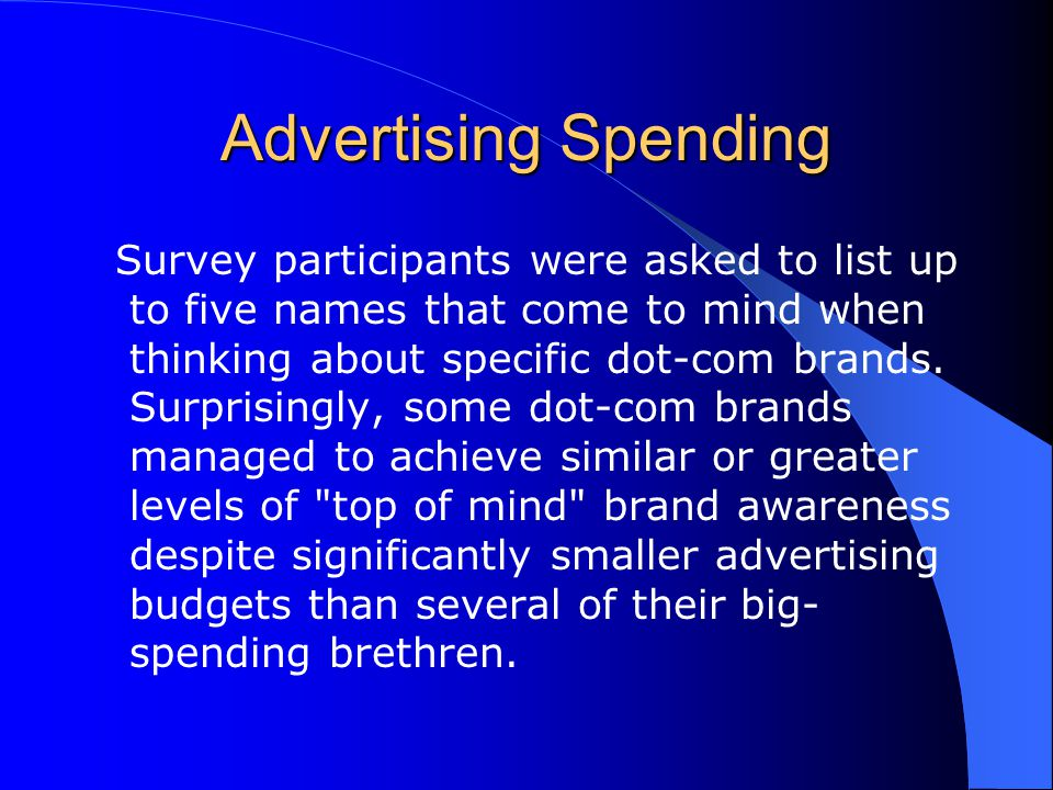Advertising Spending Survey participants were asked to list up to five names that come to mind when thinking about specific dot-com brands. Surprising