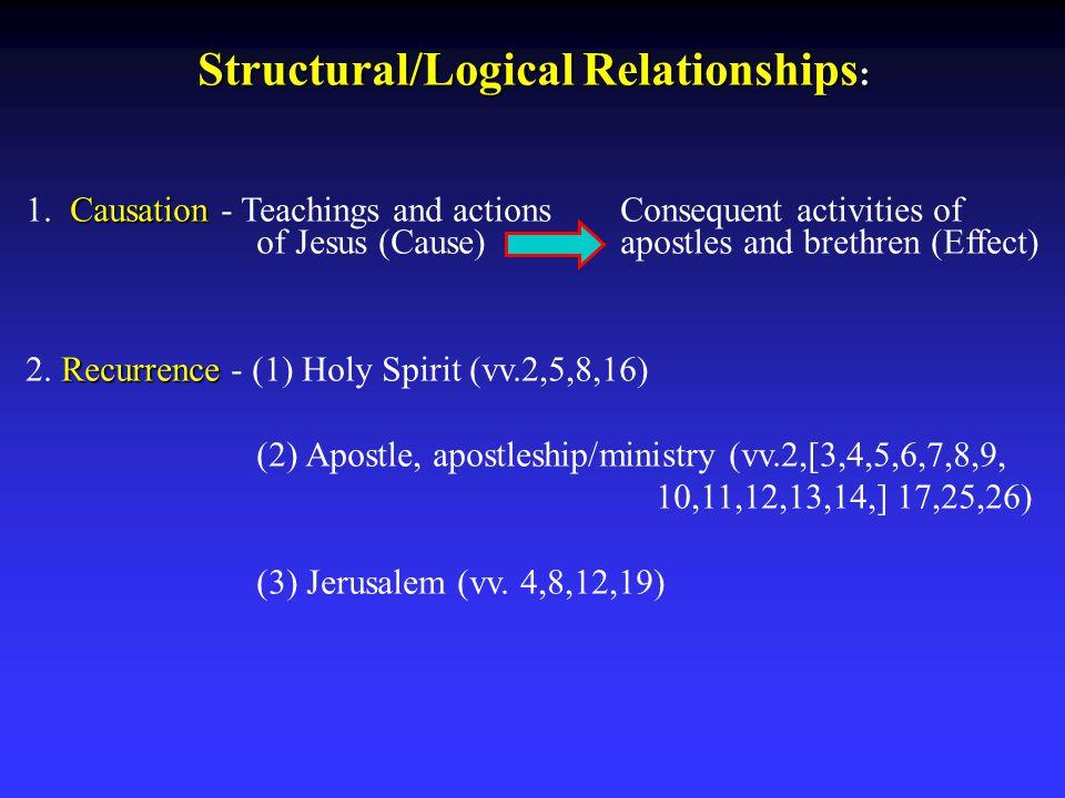 3 Structural/Logical Relationships: The Apostles and Brethren Judas (passim, esp.