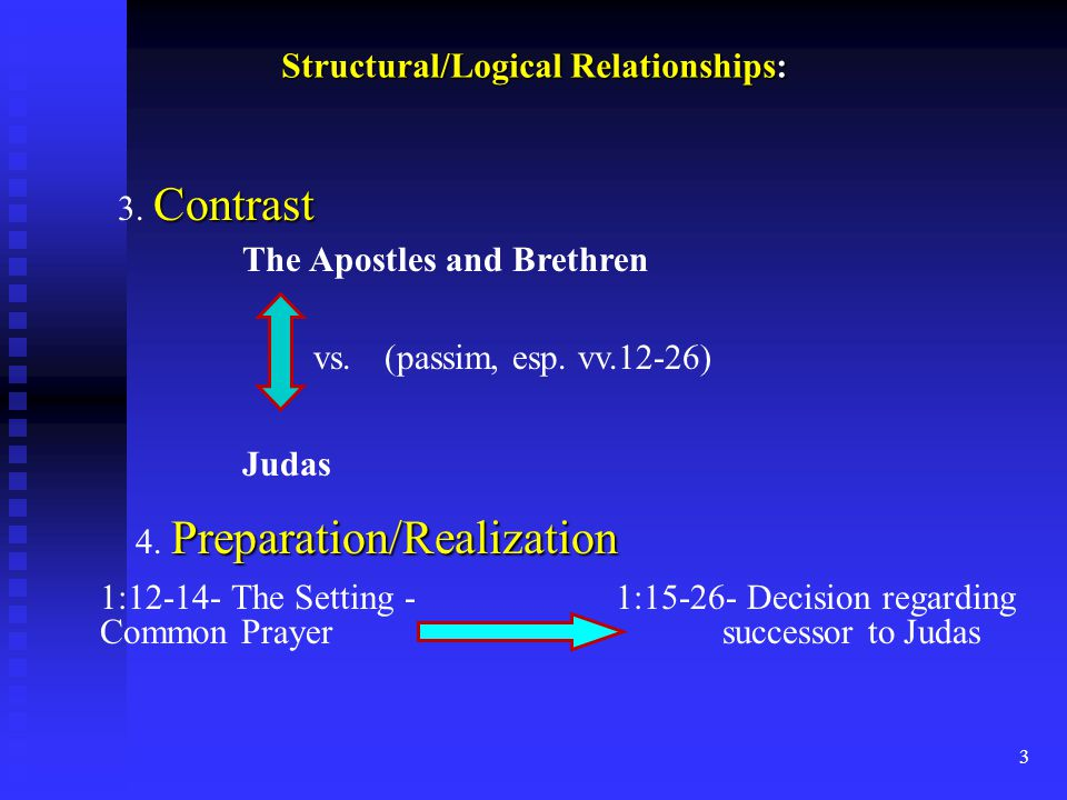 Activities of the Apostles and Brethren Activities of the Apostles and Brethren (1:12-26) Common Prayer Common Prayer (1:12-14) 1.