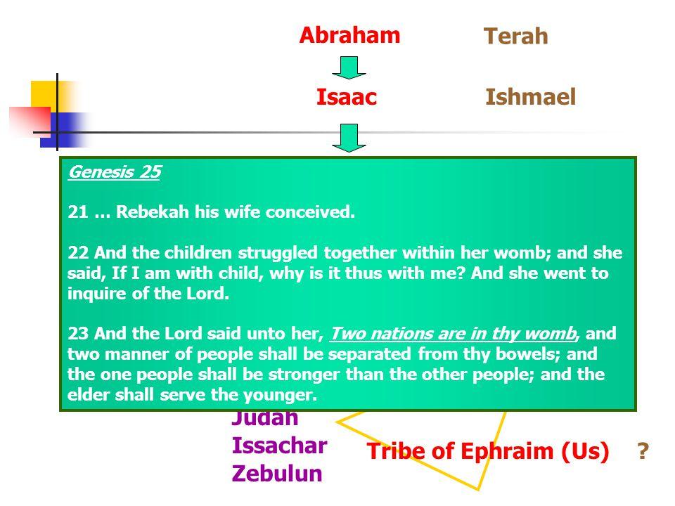 Reuben Simeon Levi Judah Dan NaphtaliGad Asher Issachar Zebulun Joseph Benjamin ZilpahBilnahLeahRachel Jacob (Israel) Abraham Isaac Terah Ishmael Esau Genesis 25 21 … Rebekah his wife conceived.