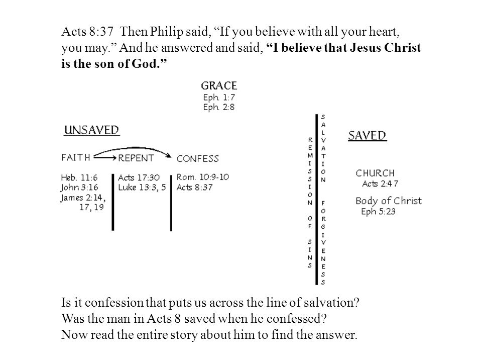 Acts 8:37 Then Philip said, If you believe with all your heart, you may. And he answered and said, I believe that Jesus Christ is the son of God. Is it confession that puts us across the line of salvation.