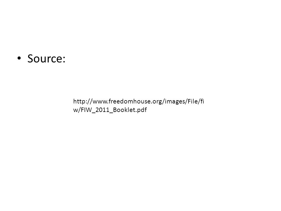Source: http://www.freedomhouse.org/images/File/fi w/FIW_2011_Booklet.pdf