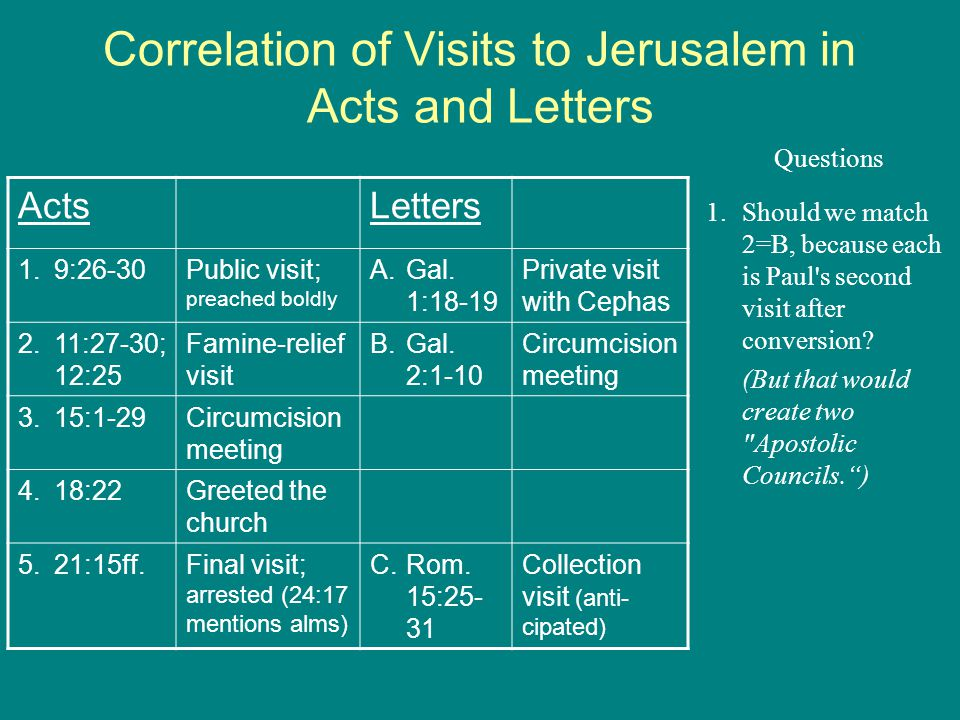 Correlation of Visits to Jerusalem in Acts and Letters Questions 1.Should we match 2=B, because each is Paul s second visit after conversion.