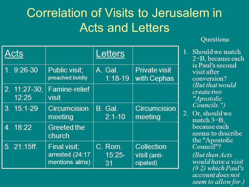 Correlation of Visits to Jerusalem in Acts and Letters Questions 1.Should we match 2=B, because each is Paul's second visit after conversion? (But tha