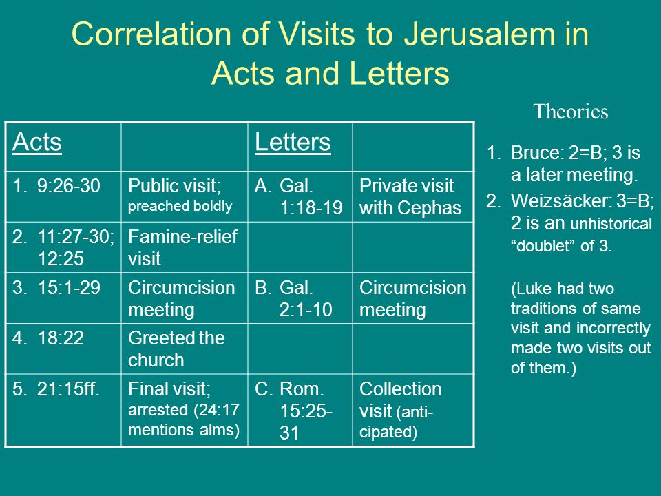 Correlation of Visits to Jerusalem in Acts and Letters Theories 1.Bruce: 2=B; 3 is a later meeting.