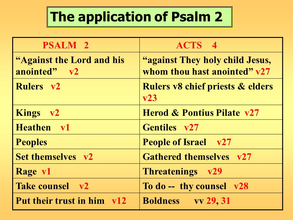 The application of Psalm 2 PSALM 2 ACTS 4 Against the Lord and his anointed v2 against They holy child Jesus, whom thou hast anointed v27 Rulers v2Rulers v8 chief priests & elders v23 Kings v2Herod & Pontius Pilate v27 Heathen v1Gentiles v27 PeoplesPeople of Israel v27 Set themselves v2Gathered themselves v27 Rage v1Threatenings v29 Take counsel v2To do -- thy counsel v28 Put their trust in him v12Boldness vv 29, 31