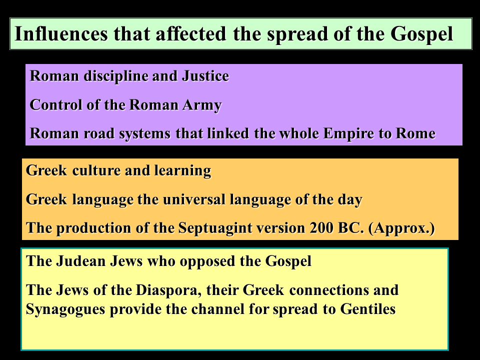 Influences that affected the spread of the Gospel Roman discipline and Justice Control of the Roman Army Roman road systems that linked the whole Empire to Rome Greek culture and learning Greek language the universal language of the day The production of the Septuagint version 200 BC.