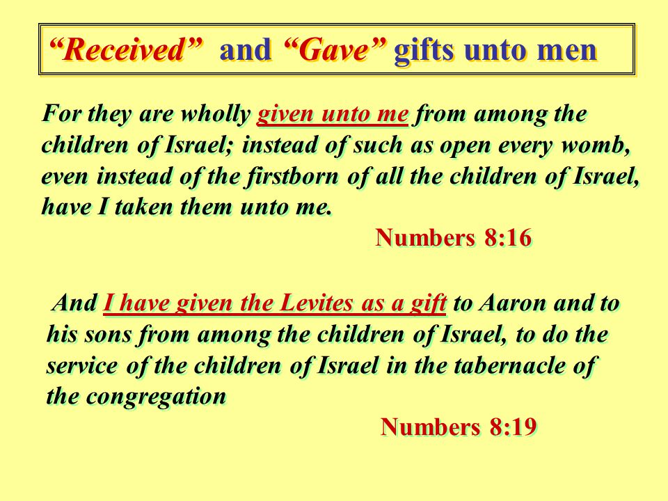 Received and Gave gifts unto men For they are wholly given unto me from among the children of Israel; instead of such as open every womb, even instead of the firstborn of all the children of Israel, have I taken them unto me.