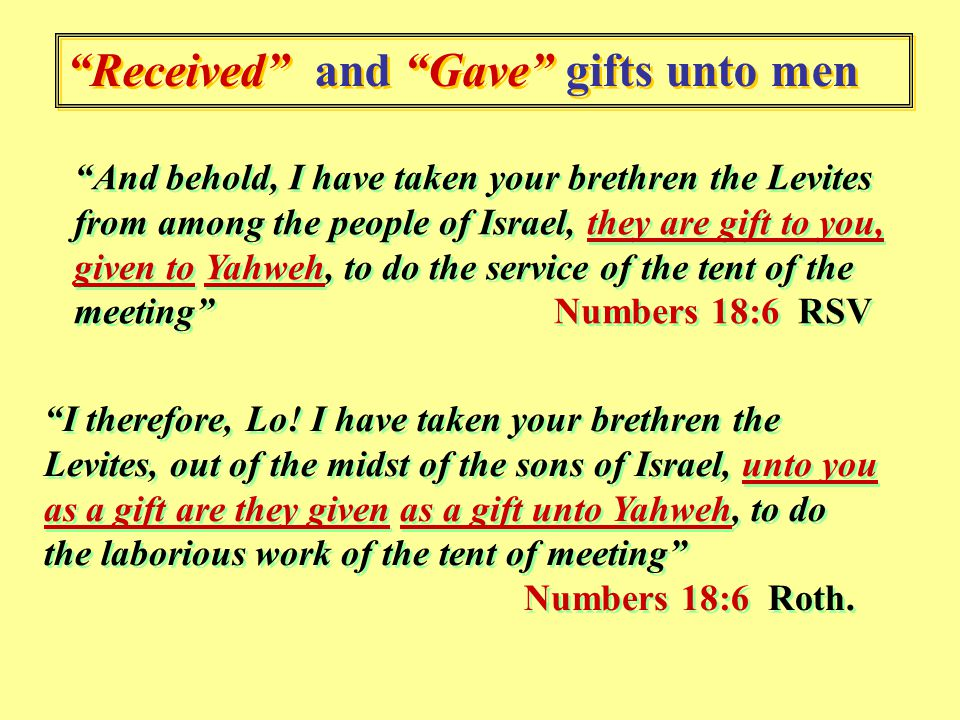 Received and Gave gifts unto men And behold, I have taken your brethren the Levites from among the people of Israel, they are gift to you, given to Yahweh, to do the service of the tent of the meeting Numbers 18:6 RSV I therefore, Lo.