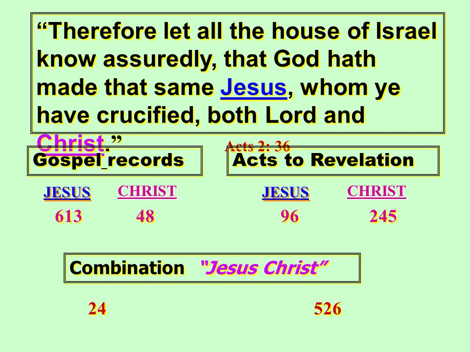 Therefore let all the house of Israel know assuredly, that God hath made that same Jesus, whom ye have crucified, both Lord and Christ.