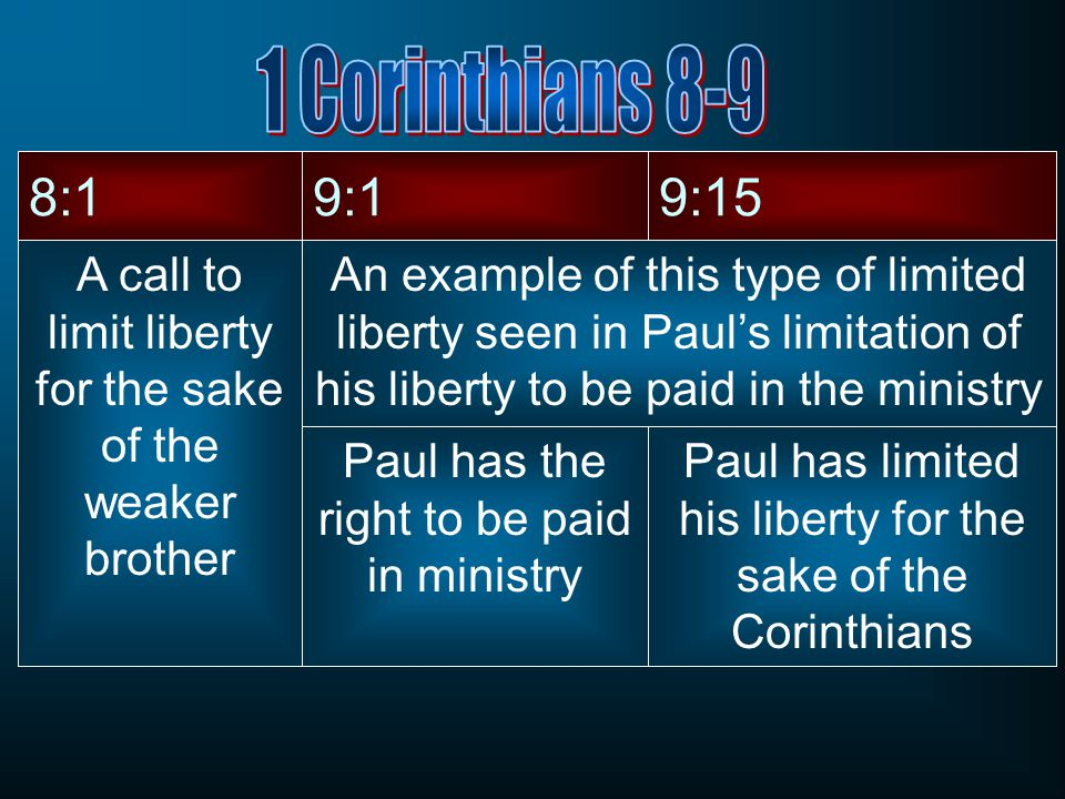 8:1 A call to limit liberty for the sake of the weaker brother 9:19:15 An example of this type of limited liberty seen in Paul's limitation of his liberty to be paid in the ministry Paul has the right to be paid in ministry Paul has limited his liberty for the sake of the Corinthians