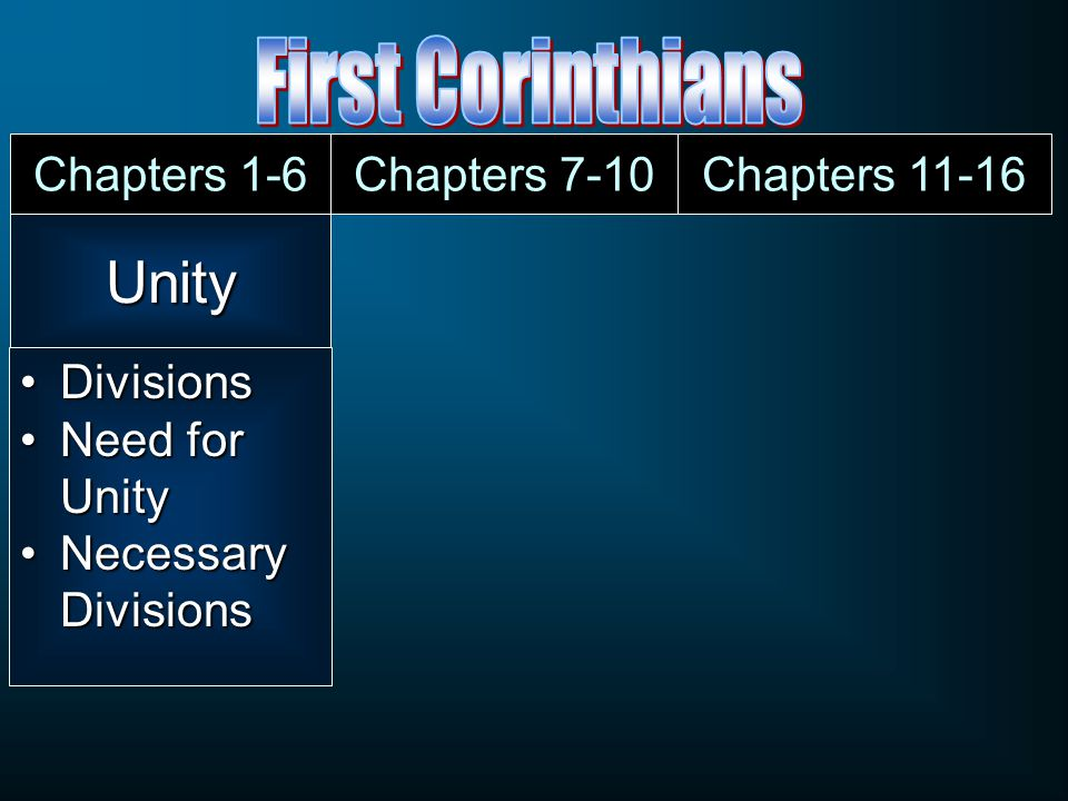 Chapters 1-6 DivisionsDivisions Need for UnityNeed for Unity Necessary DivisionsNecessary Divisions Chapters 7-10Chapters 11-16 Unity