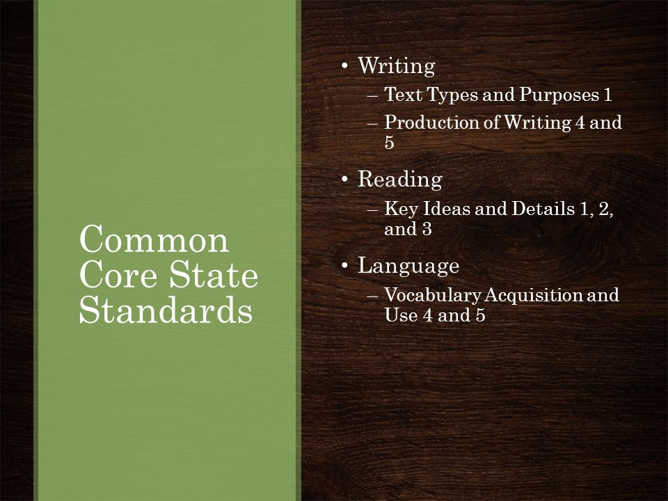 Common Core State Standards Writing –Text Types and Purposes 1 –Production of Writing 4 and 5 Reading –Key Ideas and Details 1, 2, and 3 Language –Voc