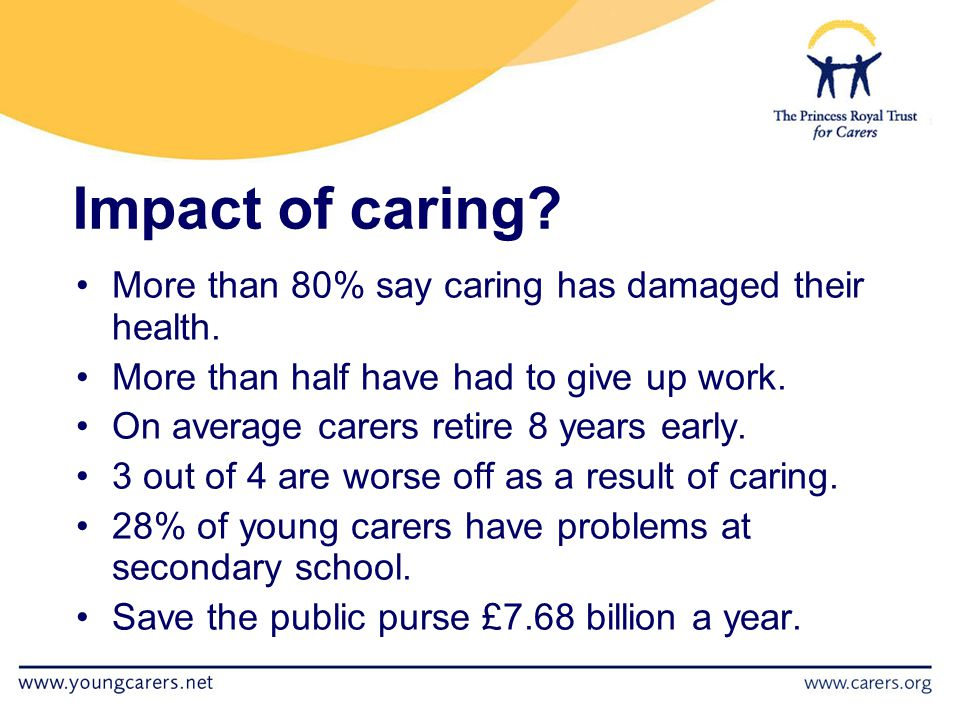 Impact of caring. More than 80% say caring has damaged their health.