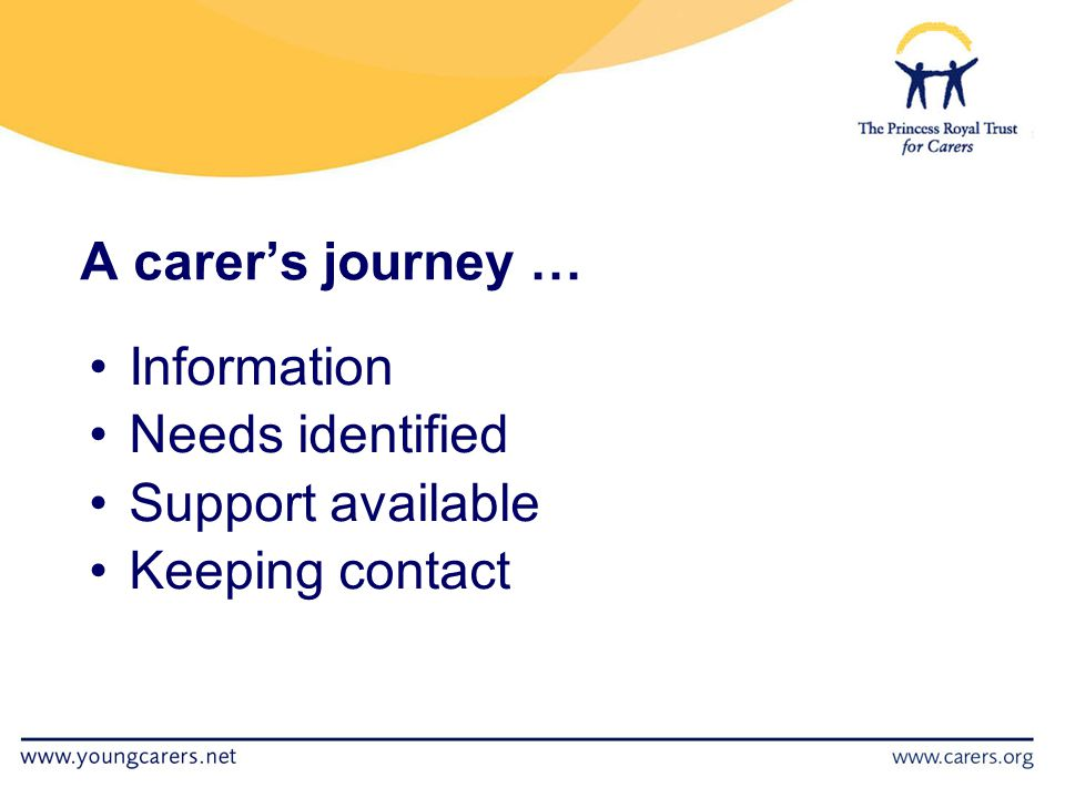 A carer's journey … Information Needs identified Support available Keeping contact