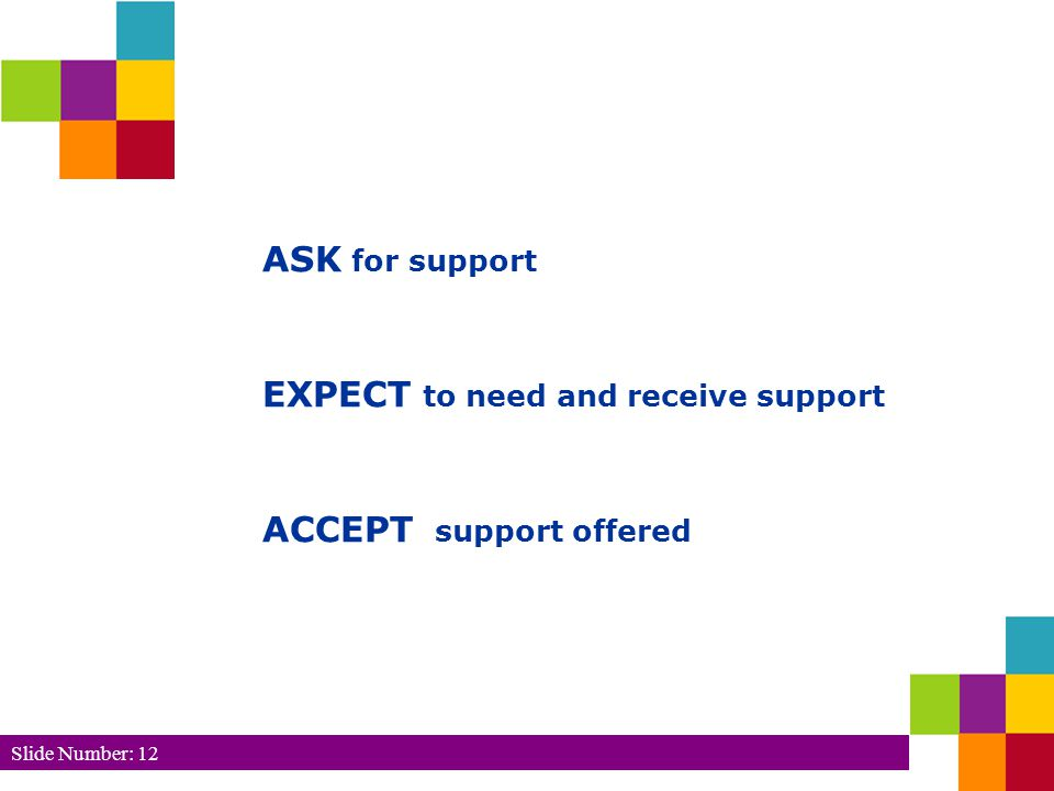 Slide Number: 12 ASK for support EXPECT to need and receive support ACCEPT support offered