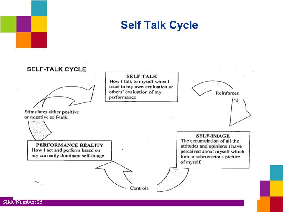 Slide Number: 25 Self Talk Cycle