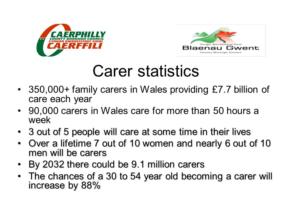 Estimated Carer Population in BG 2001 Census Number provide 1 No provide 20 to No providing Total no % of to 19 hours of care: 49 hrs of care: 50 hrs or more: of carers population 4,754 1,352 2,627 8,733 13% Predicted change Number of carers in 2001: Number of carers 2011: % increase from 2011 8,733 8,995 8%