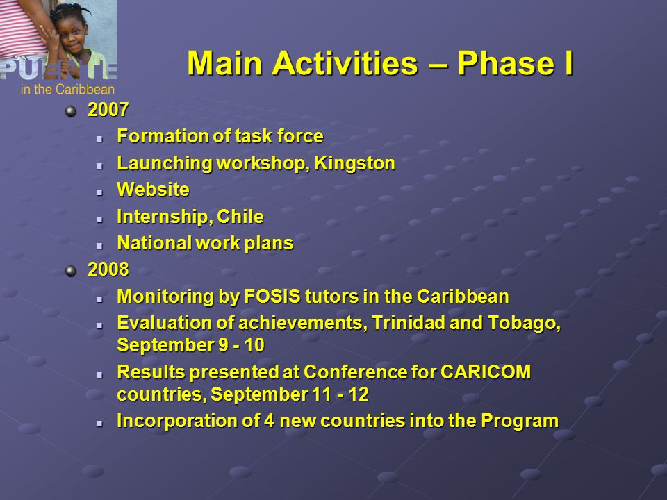 Main Activities – Phase I 2007 Formation of task force Formation of task force Launching workshop, Kingston Launching workshop, Kingston Website Websi