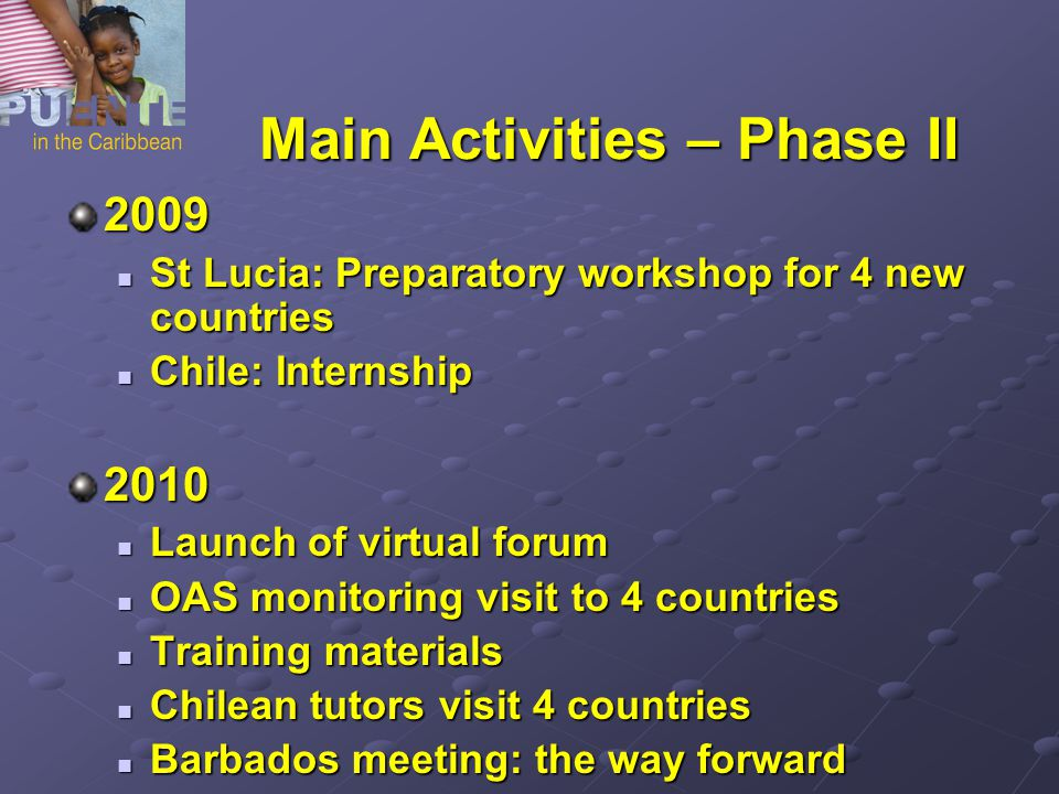 Main Activities – Phase II 2009 St Lucia: Preparatory workshop for 4 new countries St Lucia: Preparatory workshop for 4 new countries Chile: Internship Chile: Internship2010 Launch of virtual forum Launch of virtual forum OAS monitoring visit to 4 countries OAS monitoring visit to 4 countries Training materials Training materials Chilean tutors visit 4 countries Chilean tutors visit 4 countries Barbados meeting: the way forward Barbados meeting: the way forward
