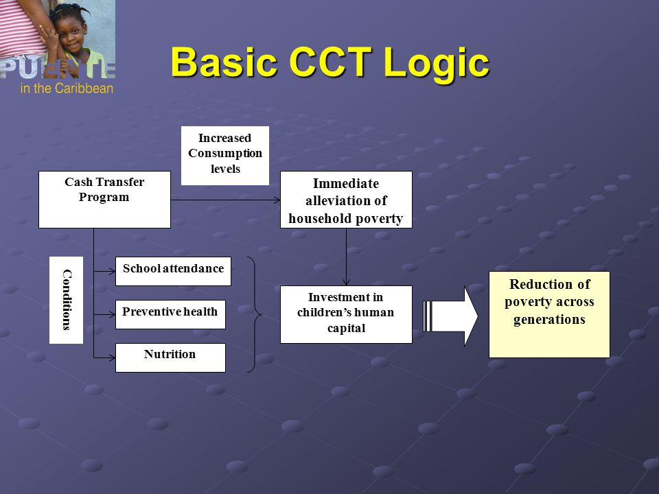 CCTs are found in 18 LAC countries and cover 25 million families (approx.