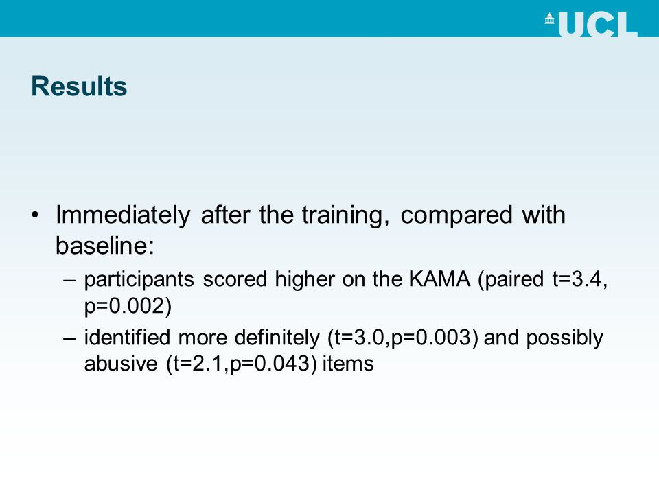 Results Immediately after the training, compared with baseline: –participants scored higher on the KAMA (paired t=3.4, p=0.002) –identified more defin