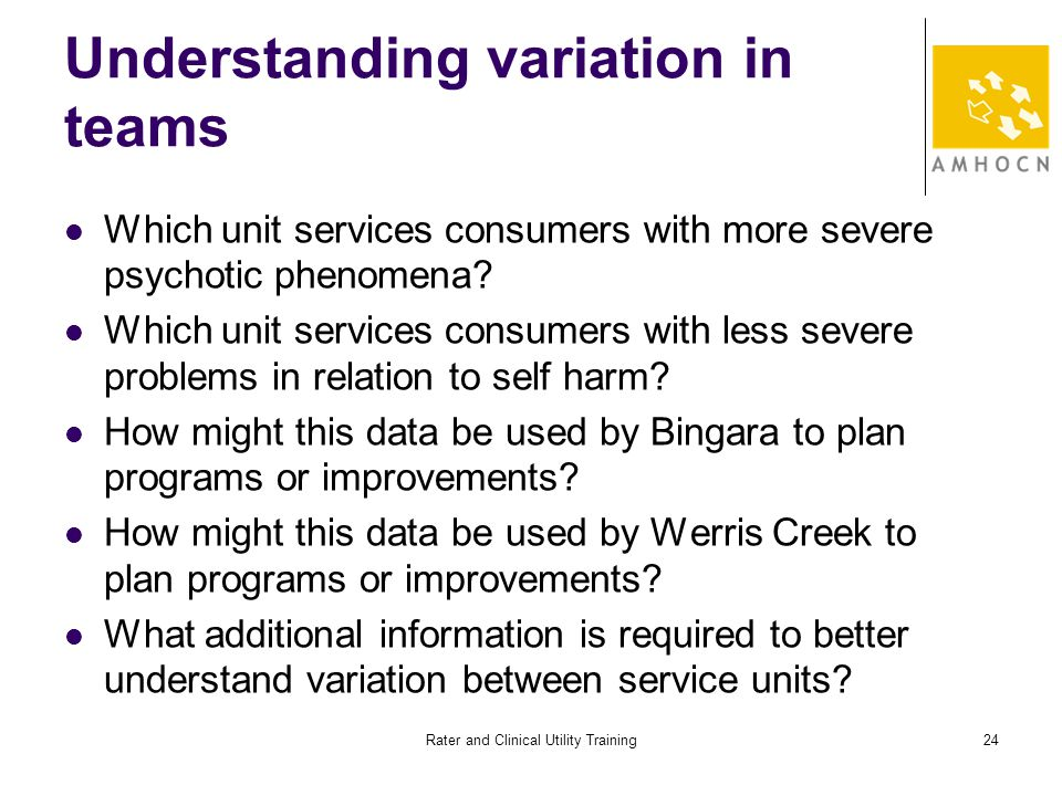 Rater and Clinical Utility Training24 Understanding variation in teams Which unit services consumers with more severe psychotic phenomena.