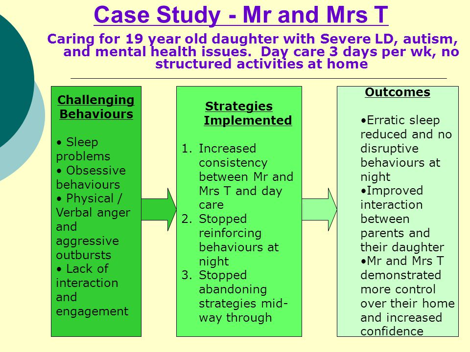 Case Study - Mr and Mrs T Caring for 19 year old daughter with Severe LD, autism, and mental health issues. Day care 3 days per wk, no structured acti