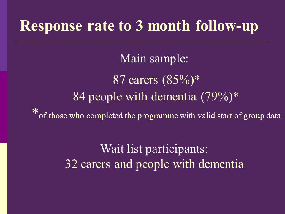 Response rate to 3 month follow-up Main sample: 87 carers (85%)* 84 people with dementia (79%)* * of those who completed the programme with valid start of group data Wait list participants: 32 carers and people with dementia