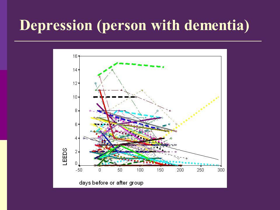 Depression (person with dementia)