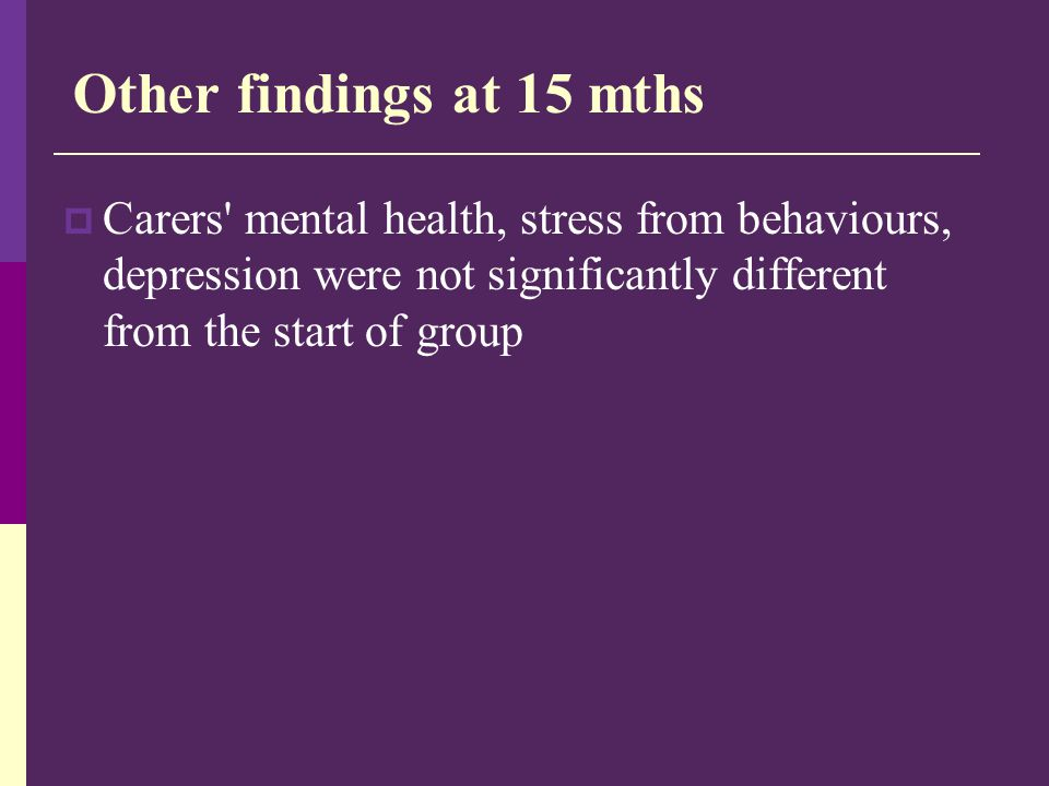 Other findings at 15 mths  Carers' mental health, stress from behaviours, depression were not significantly different from the start of group