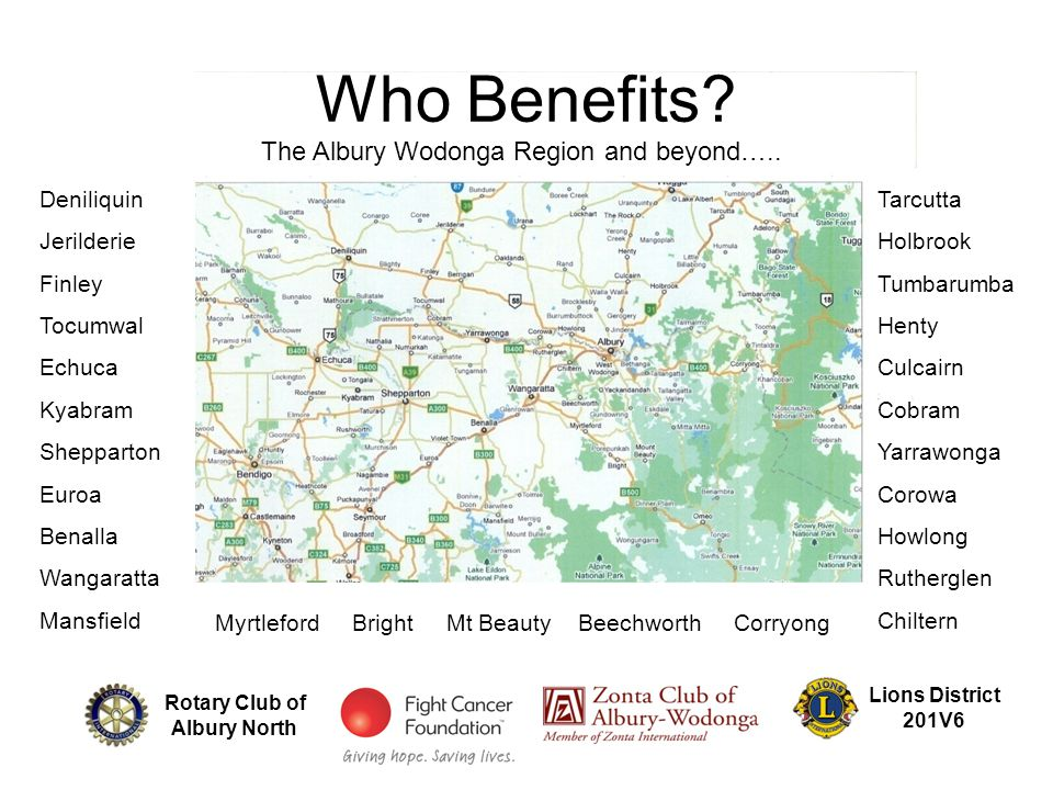 Who Benefits.