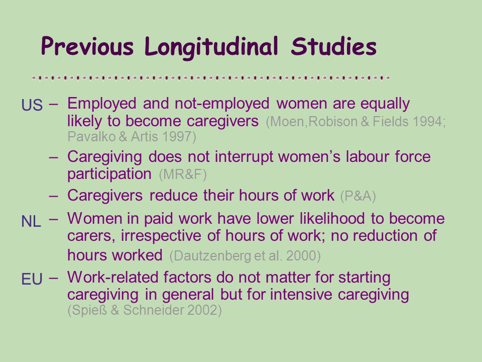 Previous Longitudinal Studies –Employed and not-employed women are equally likely to become caregivers (Moen,Robison & Fields 1994; Pavalko & Artis 1997) –Caregiving does not interrupt women's labour force participation (MR&F) –Caregivers reduce their hours of work (P&A) –Women in paid work have lower likelihood to become carers, irrespective of hours of work; no reduction of hours worked (Dautzenberg et al.