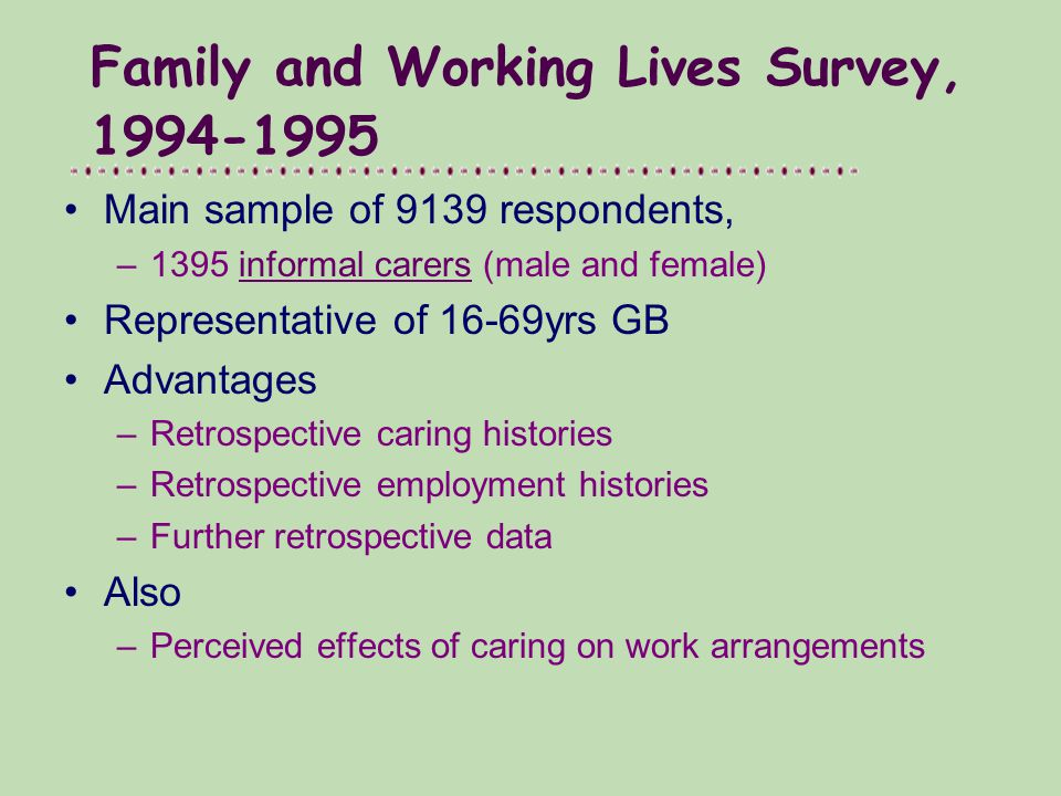 Family and Working Lives Survey, 1994-1995 Main sample of 9139 respondents, –1395 informal carers (male and female)informal carers Representative of 16-69yrs GB Advantages –Retrospective caring histories –Retrospective employment histories –Further retrospective data Also –Perceived effects of caring on work arrangements