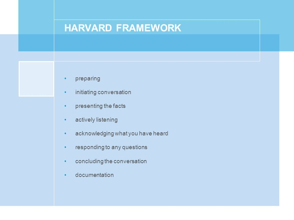 HARVARD FRAMEWORK preparing initiating conversation presenting the facts actively listening acknowledging what you have heard responding to any questions concluding the conversation documentation