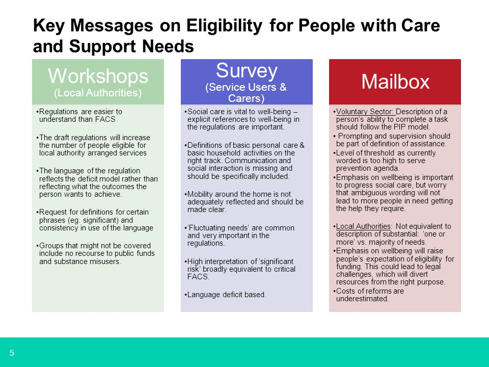 5 Key Messages on Eligibility for People with Care and Support Needs Workshops (Local Authorities) Regulations are easier to understand than FACS The