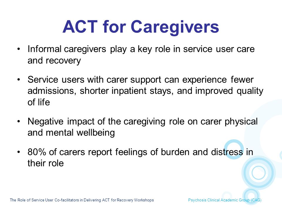 Project Design The Role of Service User Co-facilitators in Delivering ACT for Recovery Workshops Psychosis Clinical Academic Group (CAG)