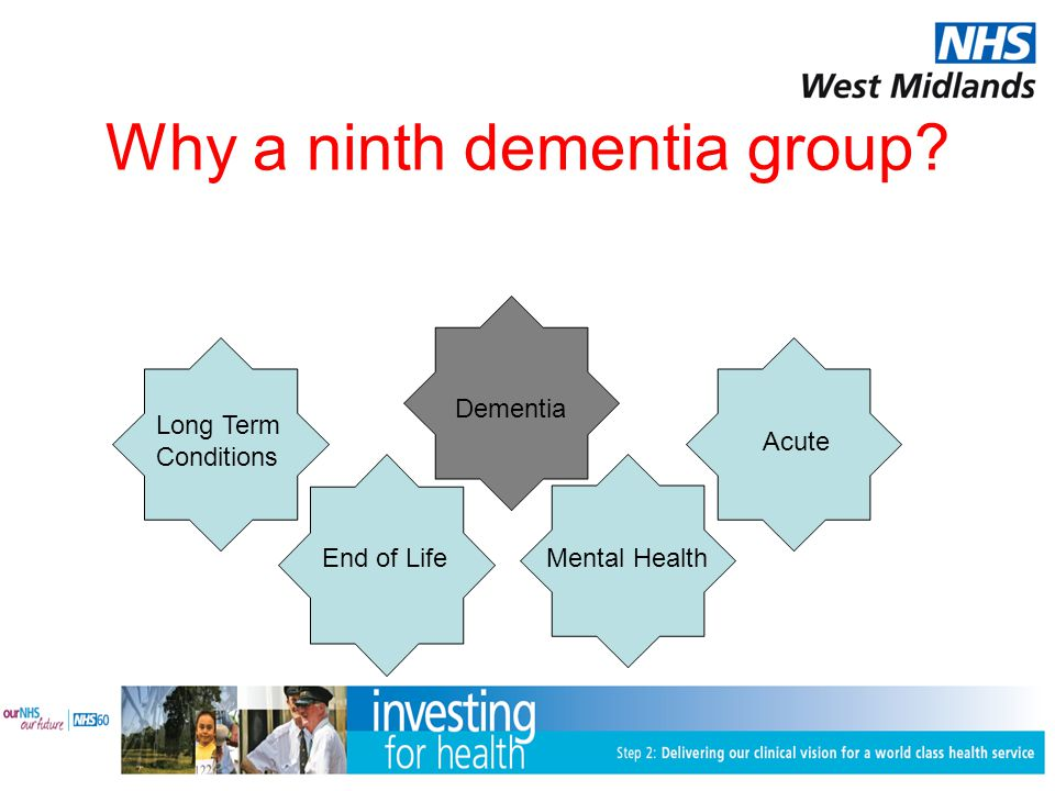Why a ninth dementia group Long Term Conditions End of LifeMental Health Acute Dementia
