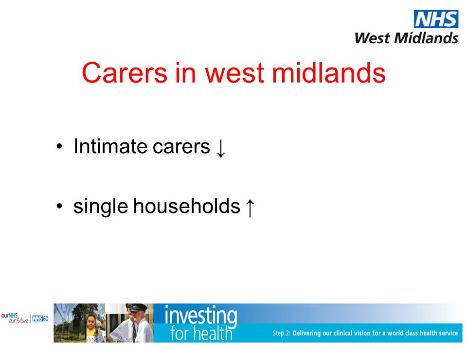 Carers in west midlands Intimate carers ↓ single households ↑