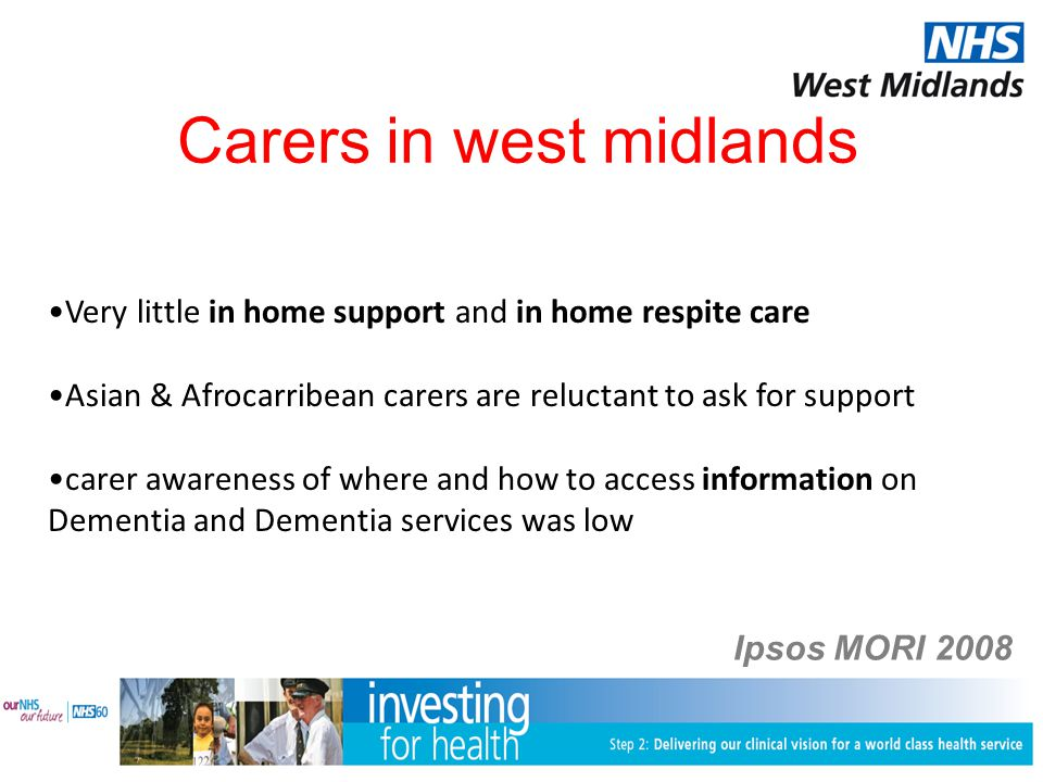 Ipsos MORI 2008 Carers in west midlands Very little in home support and in home respite care Asian & Afrocarribean carers are reluctant to ask for support carer awareness of where and how to access information on Dementia and Dementia services was low