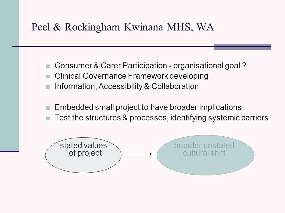 Peel & Rockingham Kwinana MHS, WA Consumer & Carer Participation - organisational goal .