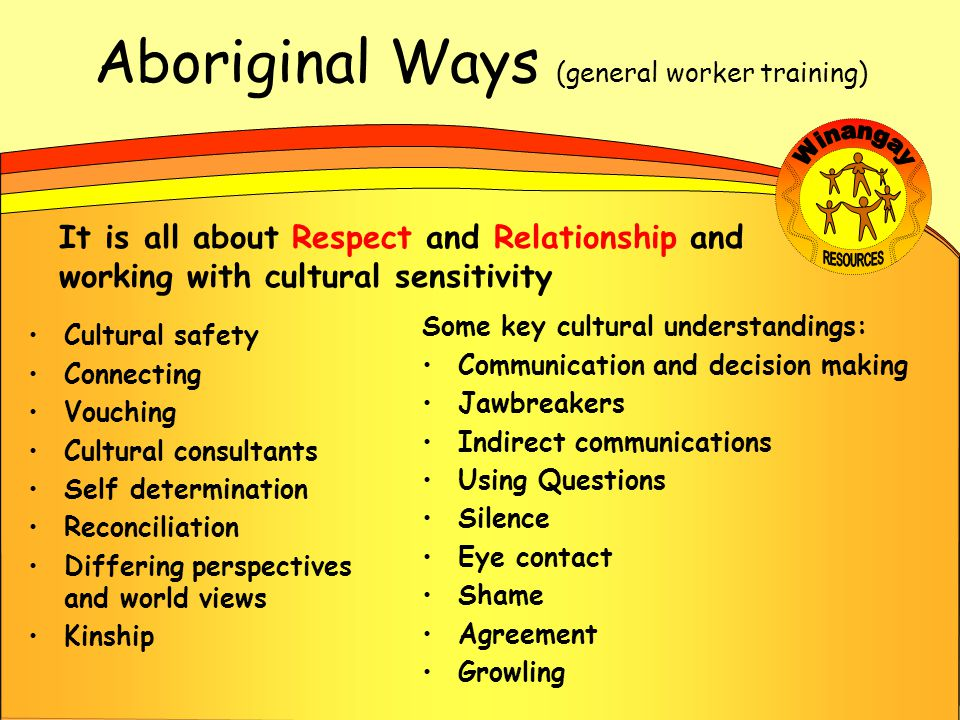 Aboriginal Ways (general worker training) It is all about Respect and Relationship and working with cultural sensitivity Cultural safety Connecting Vouching Cultural consultants Self determination Reconciliation Differing perspectives and world views Kinship Some key cultural understandings: Communication and decision making Jawbreakers Indirect communications Using Questions Silence Eye contact Shame Agreement Growling