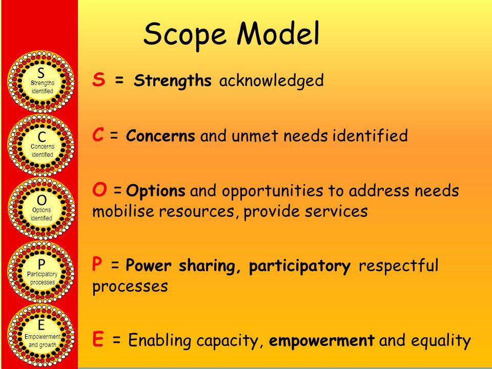 Scope Model S S trengths identified C C oncerns identified O O ptions identified E E mpowerment and growth P P articipatory processes S = Strengths acknowledged C = Concerns and unmet needs identified O = Options and opportunities to address needs mobilise resources, provide services P = Power sharing, participatory respectful processes E = Enabling capacity, empowerment and equality
