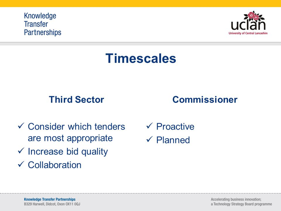 Timescales Commissioner Proactive Planned Third Sector Consider which tenders are most appropriate Increase bid quality Collaboration