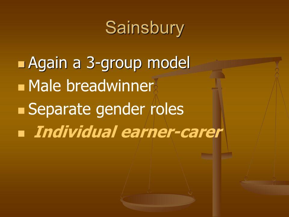 Sainsbury Again a 3-group model Again a 3-group model Male breadwinner Separate gender roles Individual earner-carer