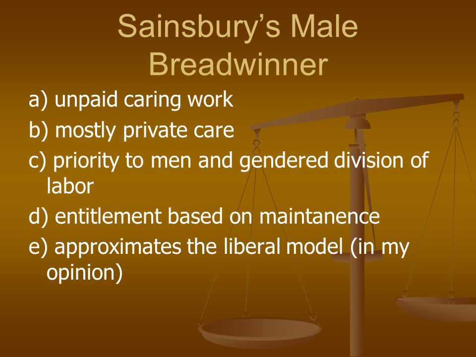 Sainsbury's Male Breadwinner a) unpaid caring work b) mostly private care c) priority to men and gendered division of labor d) entitlement based on ma