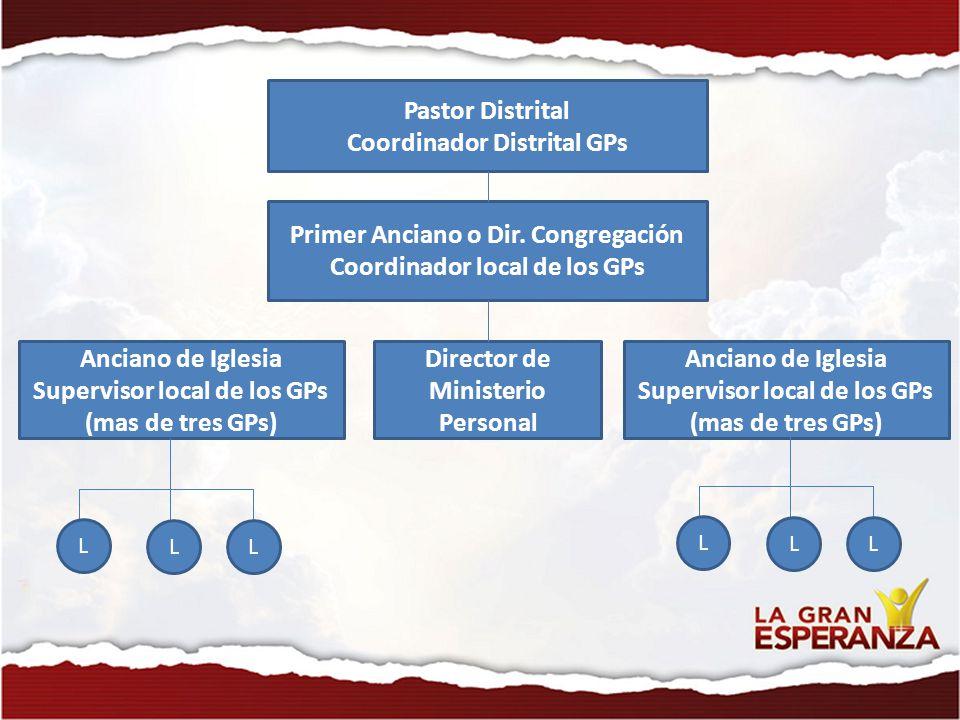 Pastor Distrital Coordinador Distrital GPs Primer Anciano o Dir. Congregación Coordinador local de los GPs Anciano de Iglesia Supervisor local de los