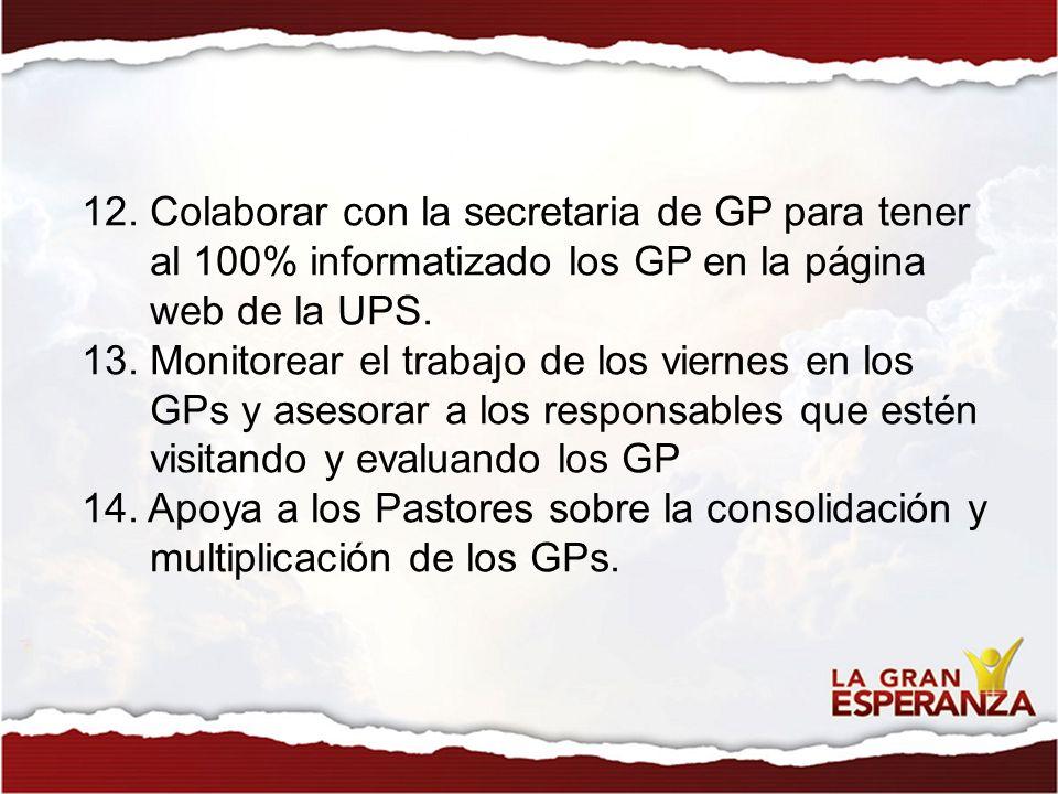 12. Colaborar con la secretaria de GP para tener al 100% informatizado los GP en la página web de la UPS. 13. Monitorear el trabajo de los viernes en