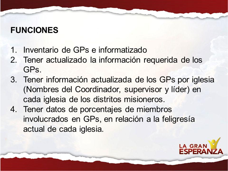 FUNCIONES 1.Inventario de GPs e informatizado 2.Tener actualizado la información requerida de los GPs. 3.Tener información actualizada de los GPs por